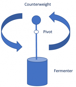 Centrifugal Fermenter (speculative!)